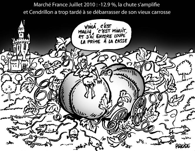 Le dessin du jour – Chute du marché : Cendrillon garde son carrosse
