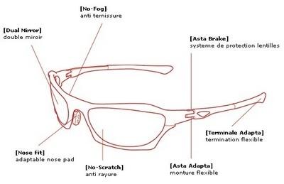 Nerocorsa propose des lunettes de soleil signées De Angelis...