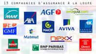 Treize compagnies d'assurance à la loupe :  où trouver moins cher (sans sacrifier les garanties…)