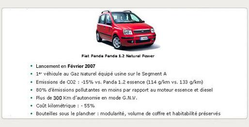 Fiat Panda Panda Natural Power : une citadine qui célèbre le G.N.V.