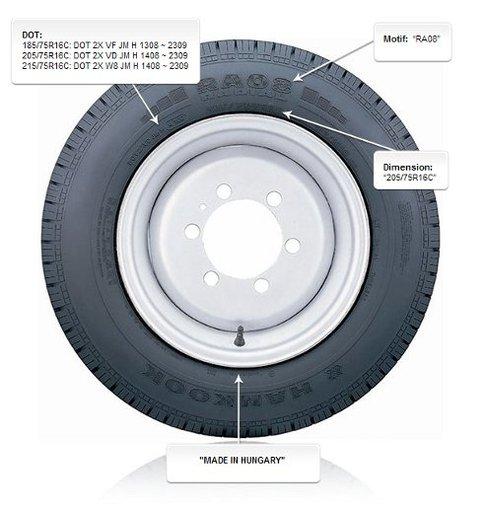 Hankook rappelle certaines séries de pneus : car ça use, ça use…