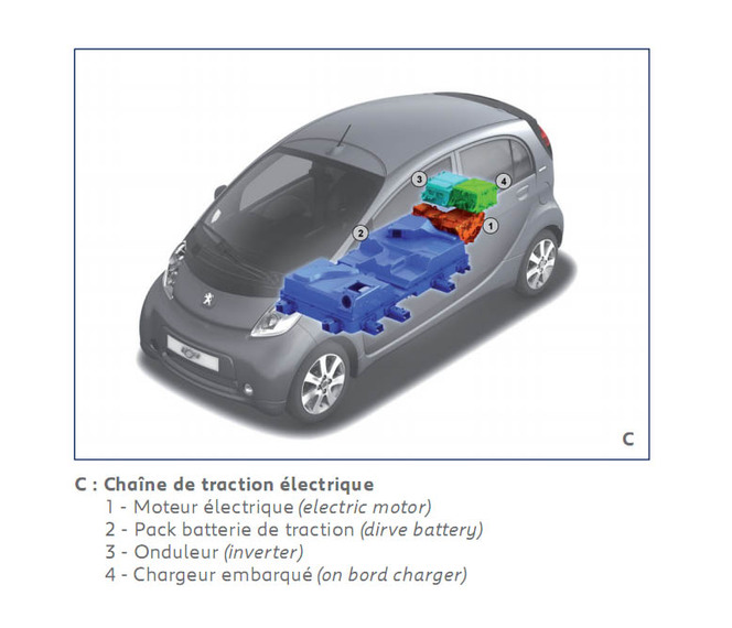 Mondial de Paris 2010 : la nouvelle Peugeot iOn électrique