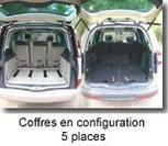 Renault Grand Espace IV/Ford Galaxy II