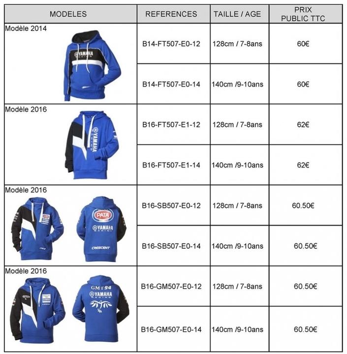 Yamaha: les campagnes de rappel c'est aussi... pour les sweat-shirts