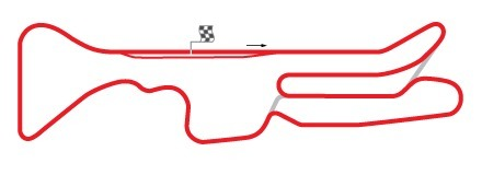 Supersport: Premiers essais, premier rebondissement
