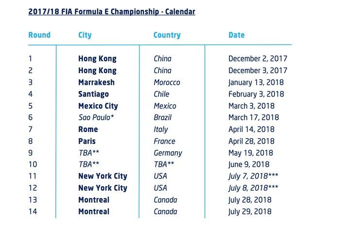Formula E : le calendrier 2017/2018 est officiel