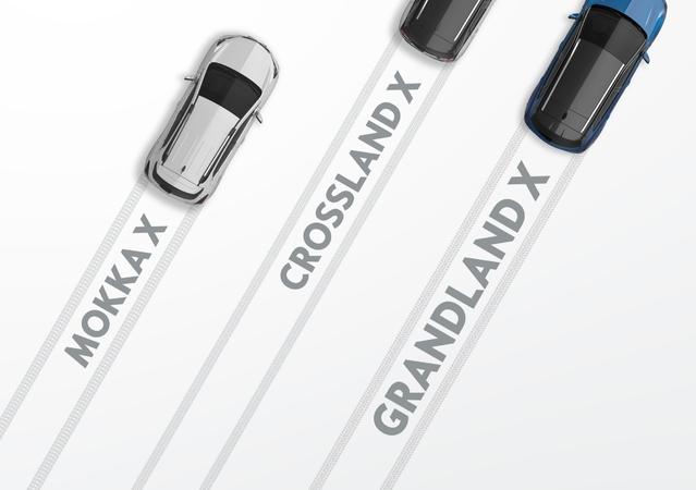 Opel: le SUV compact se nommera Grandland X