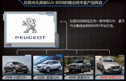 Le futur Peugeot 6008 en Chine dès 2015