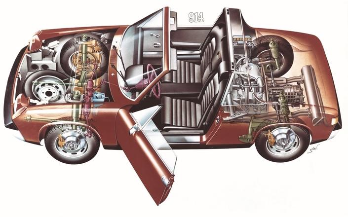 Sérieusement conçue et réalisée, la 914 n'en souffre pas moins de gros soucis de corrosion.