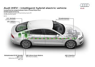 A6 TDI biturbo électrique, A1 e-tron Dual Mode Hybrid, A7 iHEV PEA : Caradisiac a essayé les prototypes d'Audi