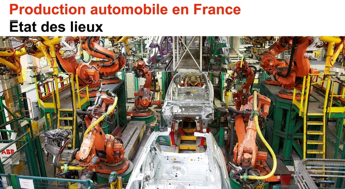 Production automobile en France: état des lieux