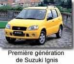 Essai - Suzuki Ignis 4x4 : mélange des genres