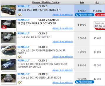 Votre voiture n'est plus cotée, quel est son vrai prix ?