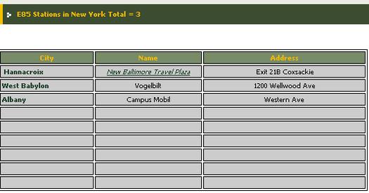 Etats-Unis : New York dispose de 3 pompes à l'E85