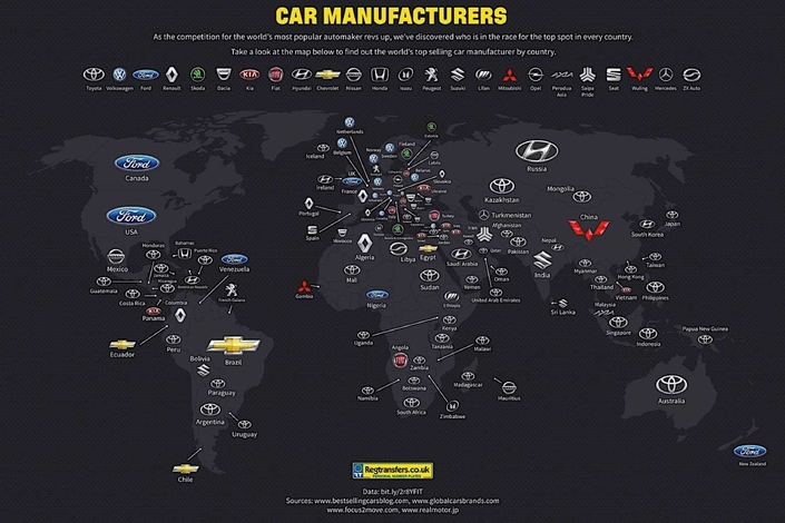 Ventes mondiales : Toyota en leader dans 49 pays
