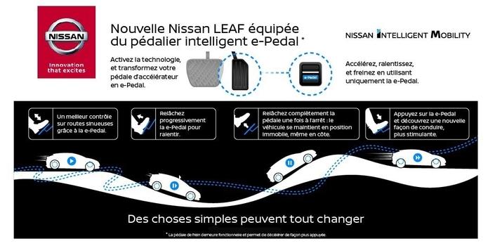 Nouvelle Nissan Leaf: sa pédale d'accélérateursait aussi freiner