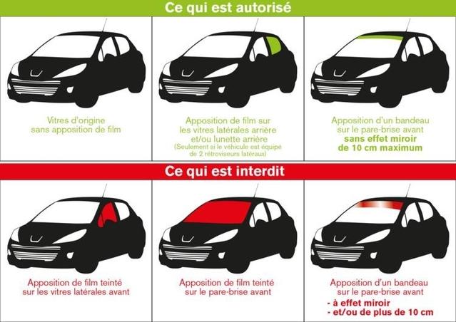 Sécurité routière: le point sur les vitres surteintées
