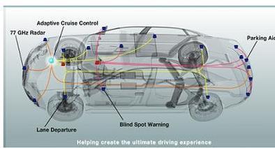 Innovation: Avec son ACC, Nissan ne vous laisse que le volant à s'occuper