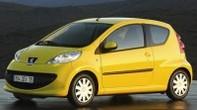 Pour la 1ère fois depuis 1953, le profil moyen de la voiture en France diminue !
