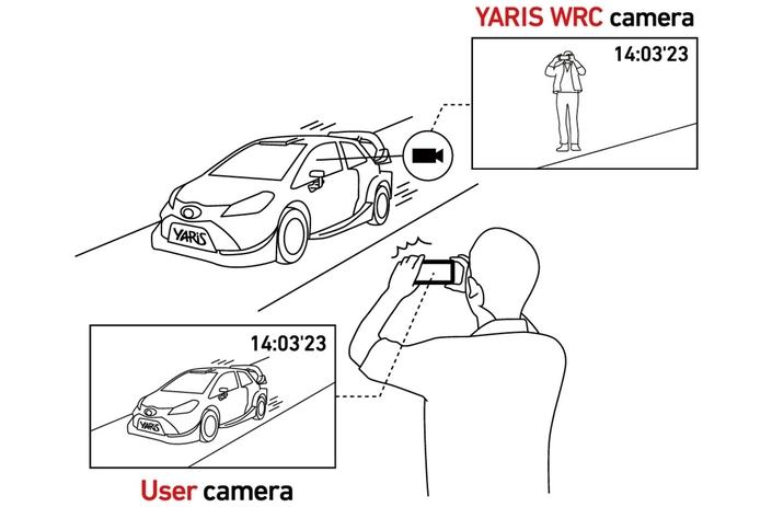 Microsoft et Toyota rendent le WRC interactif avec le public