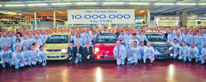 (Actu de l'éco #88) 10 millions de Fiat produites en Pologne...