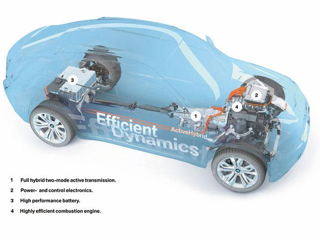 Salon de Francfort : un Concept BMW hybride