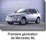 Essai - Mercedes Classe M : retour au sommet