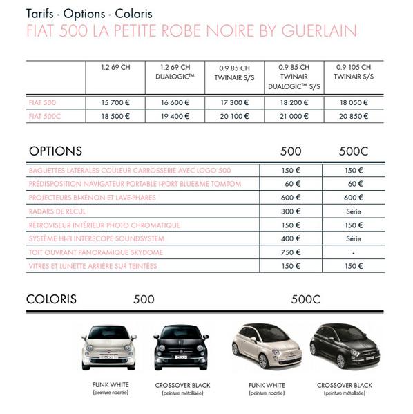Fiat dévoile la série spéciale La petite Robe noire by Guerlain pour la 500