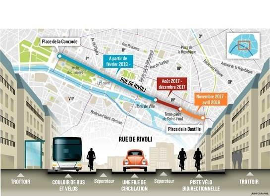 Circulation : la rentrée cauchemardesque des automobilistes parisiens