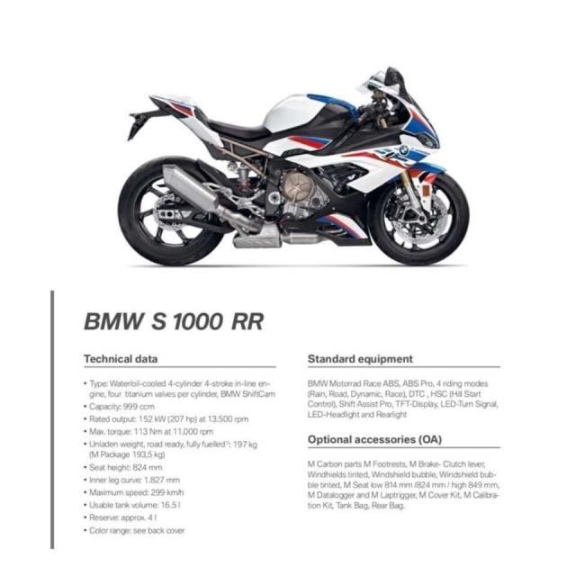 Nouveaute Bmw La Nouvelle S1000rr C Est 207 Ch Pour 197 Kg