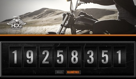 Harley-Davidson™ World Ride 2015: 19 258 351 kilomètres parcourus