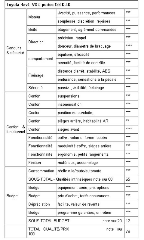 Watch also Top Cele Mai Fiabile Masini In Germania Ce Defecte Au Gasit Nemtii La Dacia Sandero in addition Watch furthermore Watch furthermore JQ8w 15133. on toyota wiring diagram