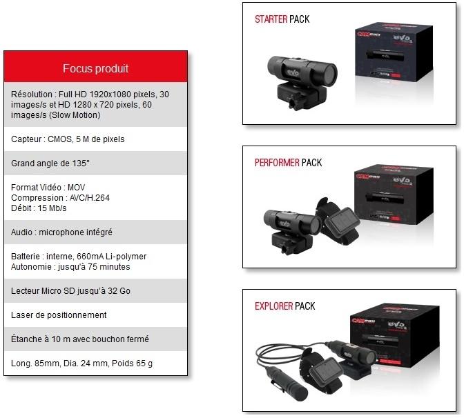 Nouveauté 2014 : Camsports présente la EVO PRO 2