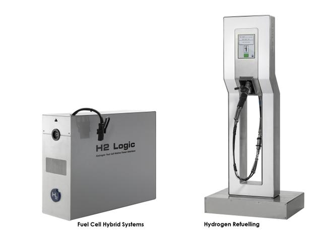 Danemark : vous pouvez faire le plein d'hydrogène