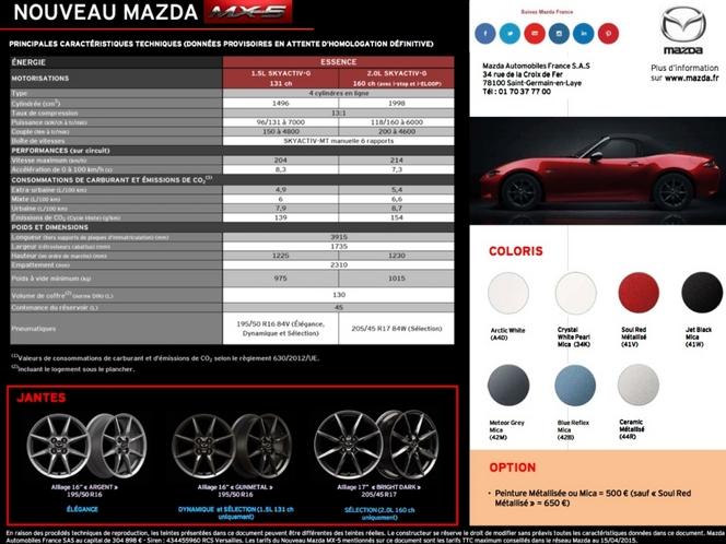 Nouvelle Mazda MX-5 : à partir de 24 800 €