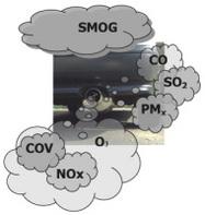 Etude : les véhicules Diesels sont moins polluants qu'avant, se rapprochant ainsi des véhicules GPL ou hybrides