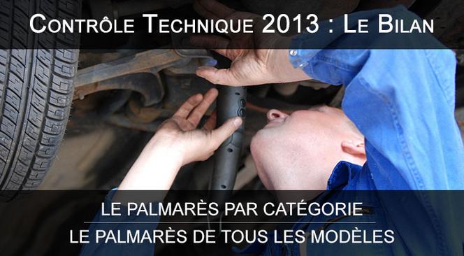 Contrôle technique 2013 : le bilan global et le palmarès complet par voiture