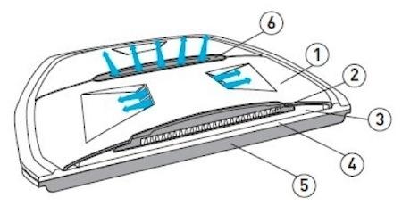 Forma Akira C.M.L Smart: protection dorsale double fonction