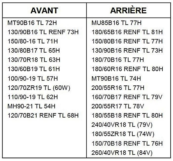 """01.19 : nouveau pneu Metzeler pour customs : """"CRUISETEC""""...  LA référence ? S1-metzeler-cruisetec-tm-574319"""