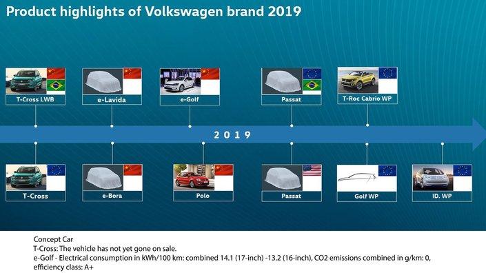 Volkswagen Golf 8: un teaser