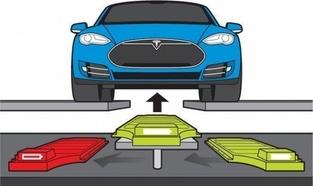 Tesla : le système d'échange de batterie ne devrait pas voir le jour