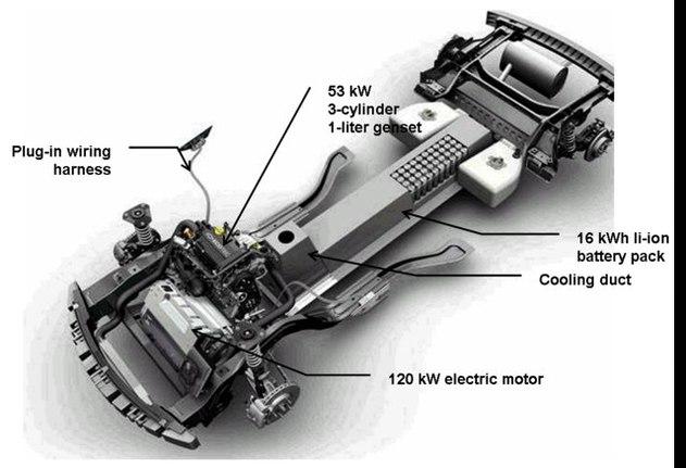 General motors veut faire partager la technologie e-flex de la