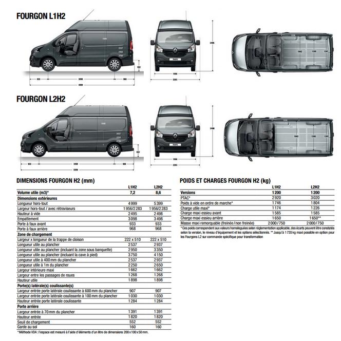 Renault commercialise le H2, la version haute du Trafic