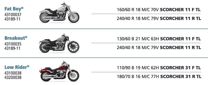 Michelin équipe la gamme Harley-Davidson Softail 2018 de ses Scorcher