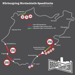 Le circuit du Nürburgring interdit les tentatives de record