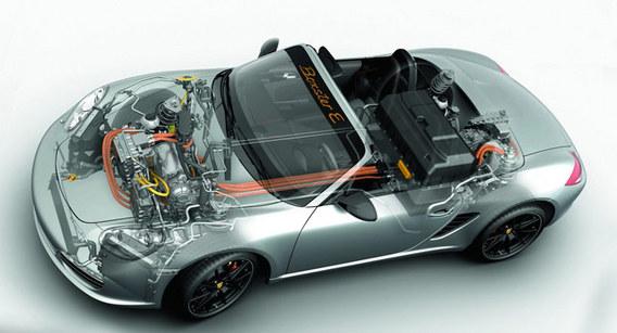 Porsche tenté par le 100% électrique