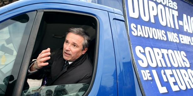 Nicolas Dupont-Aignan est le candidat dont le projet comporte le plus de mesures concernant l'automobile.