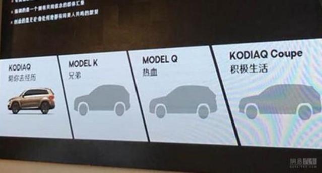 Skoda : trois nouveaux SUV dont le Kodiaq Coupé pour la Chine