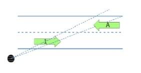 Sécurité routière : 111 radars fixes équipés du 'double-sens'
