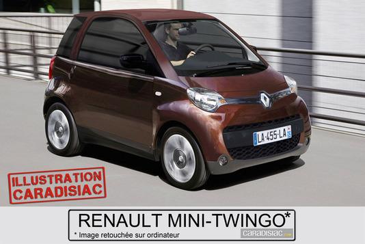 Exclusivité Caradisiac - Les futures Renault Twingo et R5... dès mars 2013!